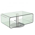 ctglas